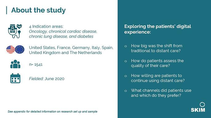 About SKIM telehealth patient research during COVID-19