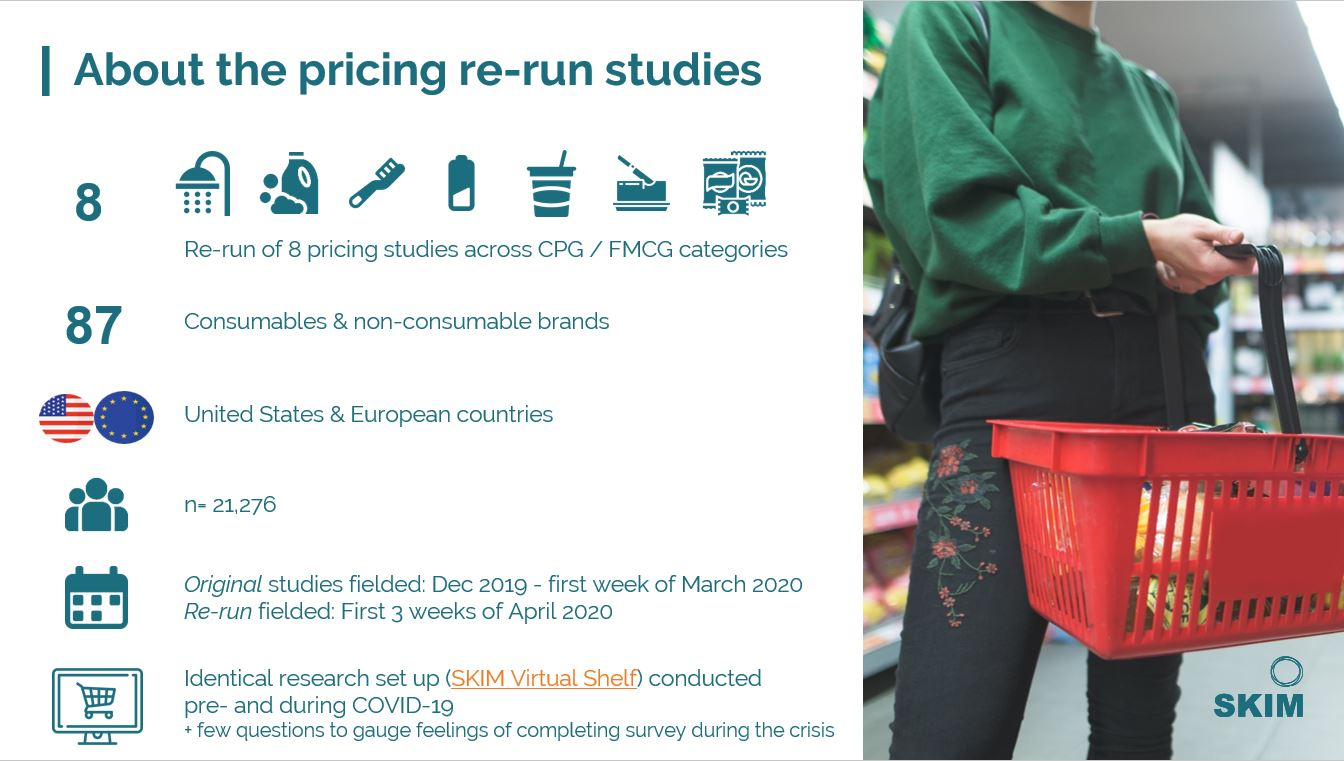 About the pricing re run studies - thumbnail - web-1